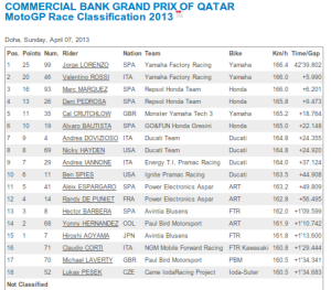 Losail screenshot1