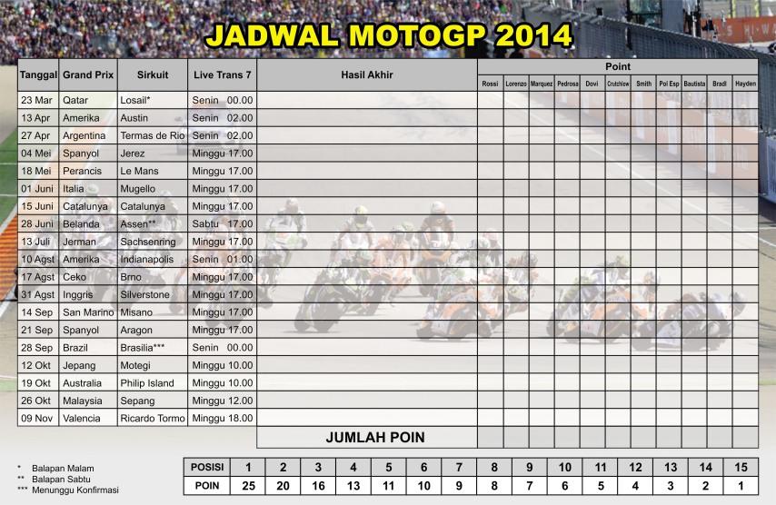 Jadwal MotoGP 2014-2