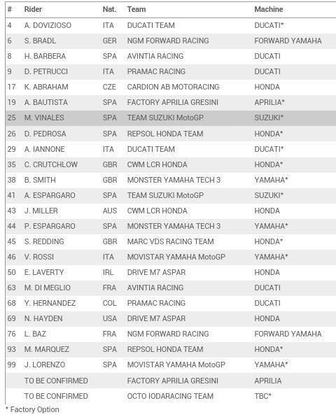 Daftar Pembalap Motogp-2015
