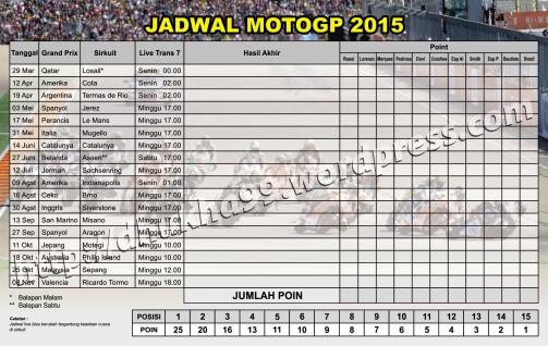 Jadwal MotoGP 2